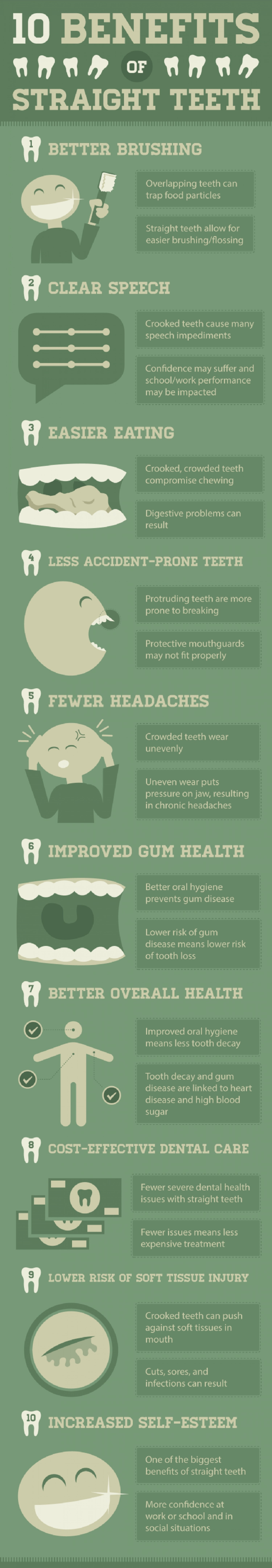 10-benefits-of-straight-teeth-pymble-dentist