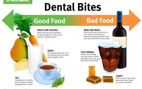 Good for Your Mouth Foods